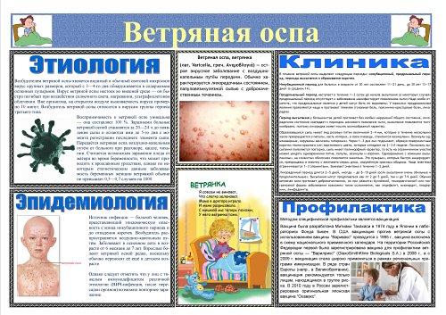 Приказ По Карантину Ветряная Оспа Образец
